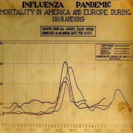 spanish-flu-coronavirus